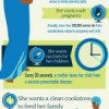 Infographic – Reality of being a mother