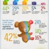 Working mom infographic