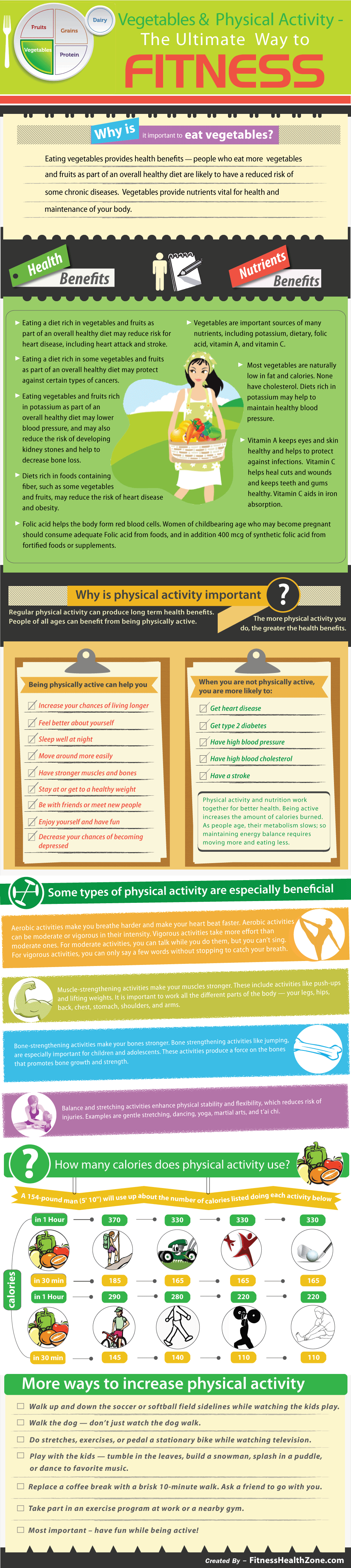 Vegetables and Physical Activity for Health infographic