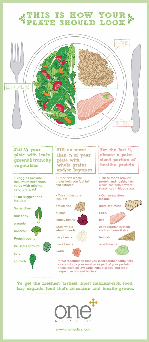 Healthy Plate