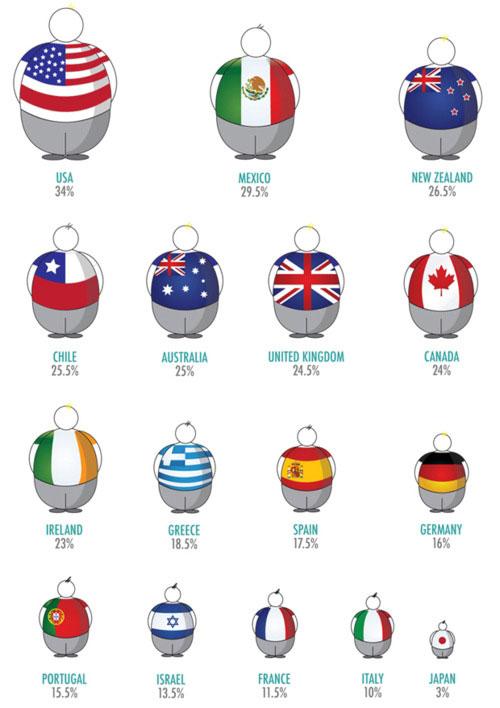 infographic-obesity