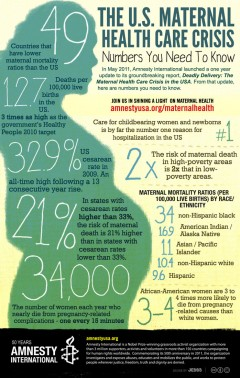 Infographic - Maternal health Care Crisis