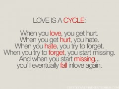 Love is a cycle, when you love, you get hurt, when you get hurt you hate